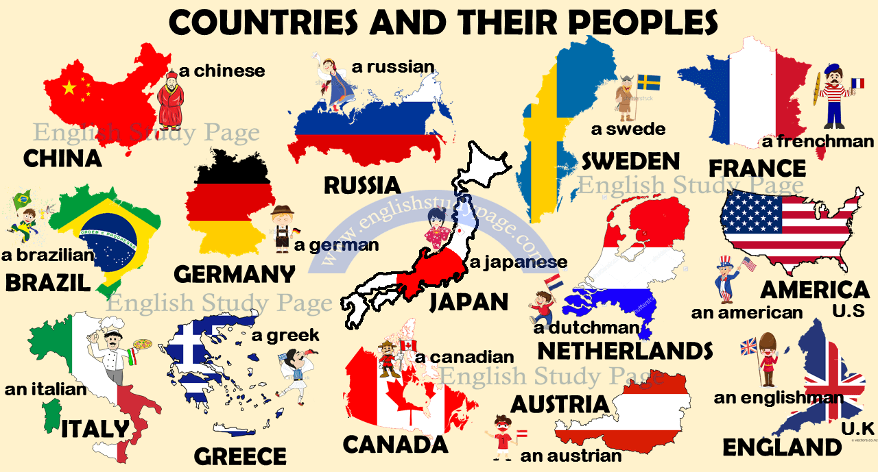 Countries-Nationalities-Languages-English